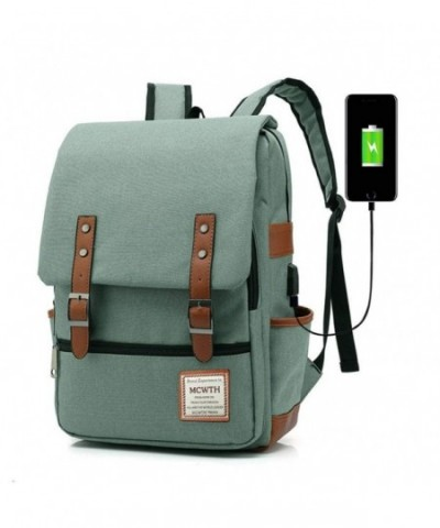 MCWTH Backpack Business Charging Resistant